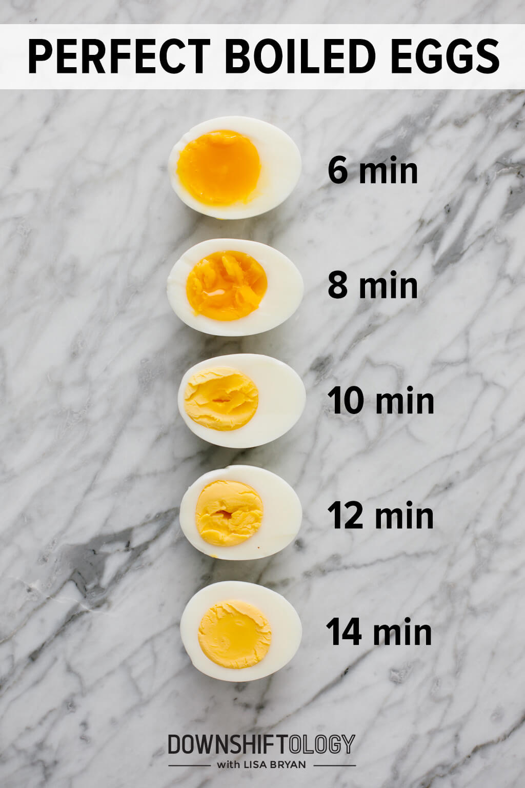 How long do you boil an egg to get a runny yolk