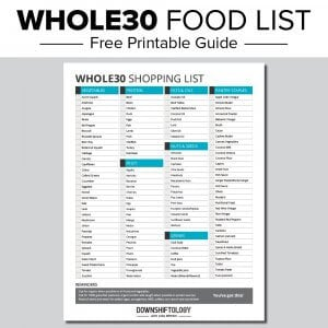 Whole30 food list. A complete shopping list and guide for what to eat on Whole30. Download the PDF.